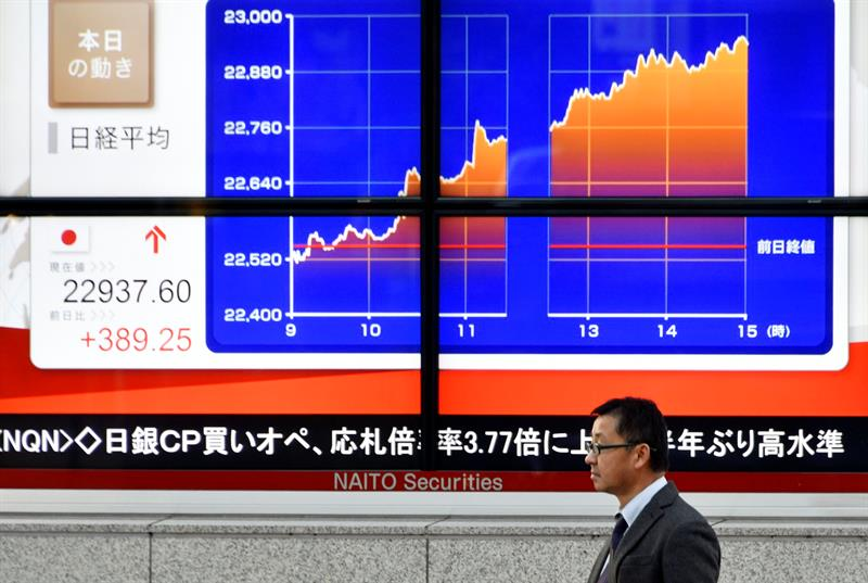The Tokyo Stock Exchange opens with a fall of 0.46% to 22,577.35 points